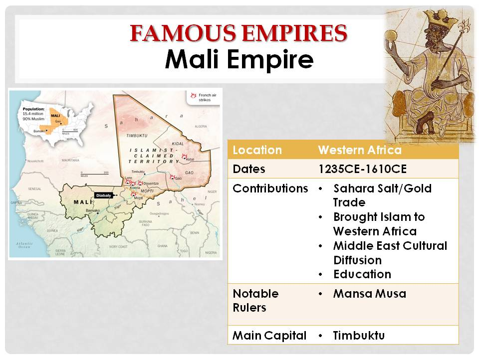 an introduction on the empire of mali This lesson gives a brief overview of the mali empire the mali empire in africa (13th-16th centuries) introduction to research methods in psychology.